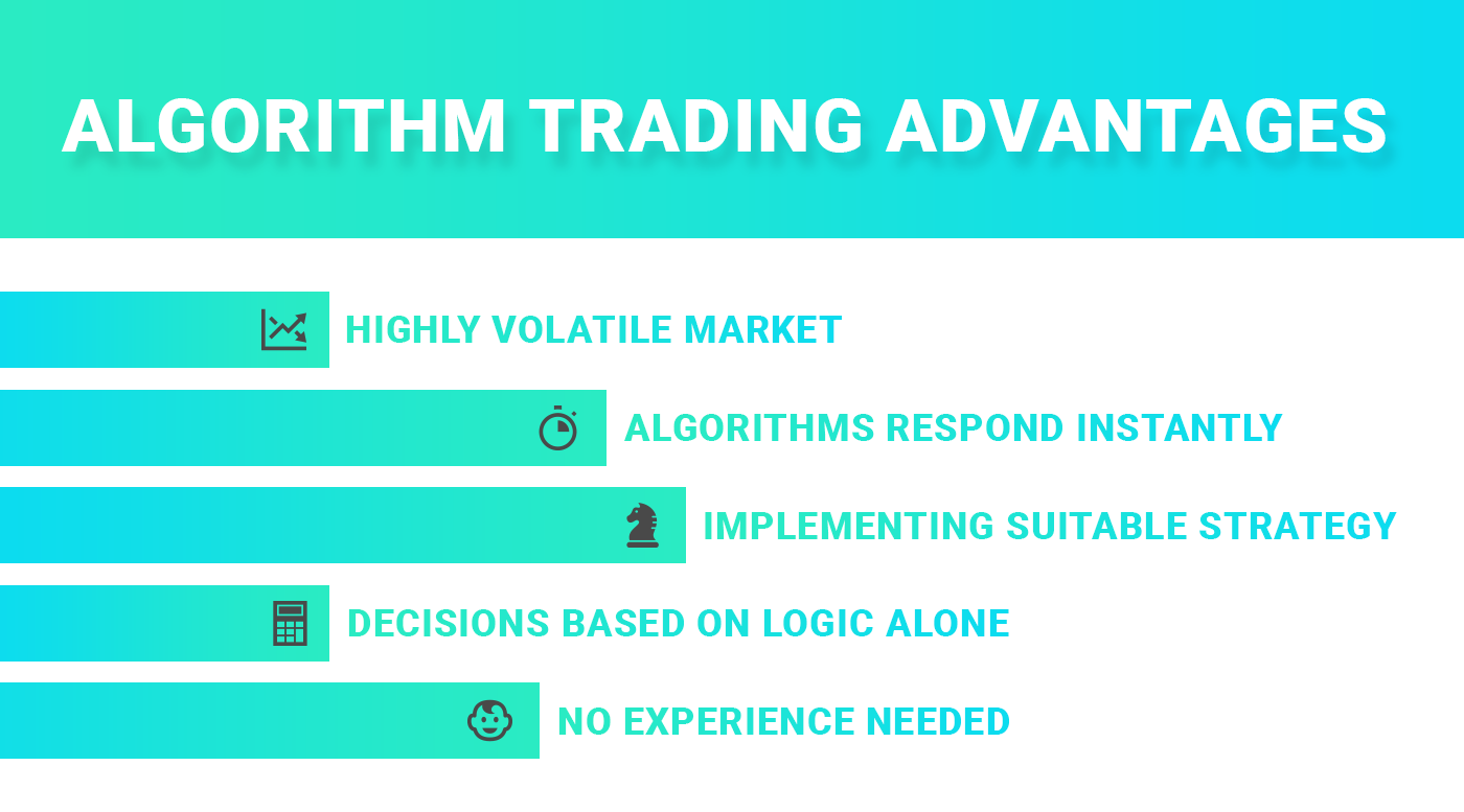 Algorithm trading advantages