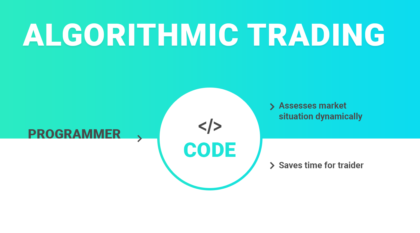 algorithmic trading software cryptocurrency