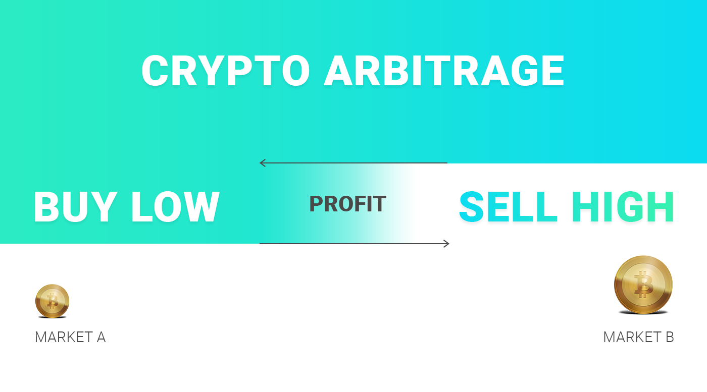 arbitrage opportunities in cryptocurrency