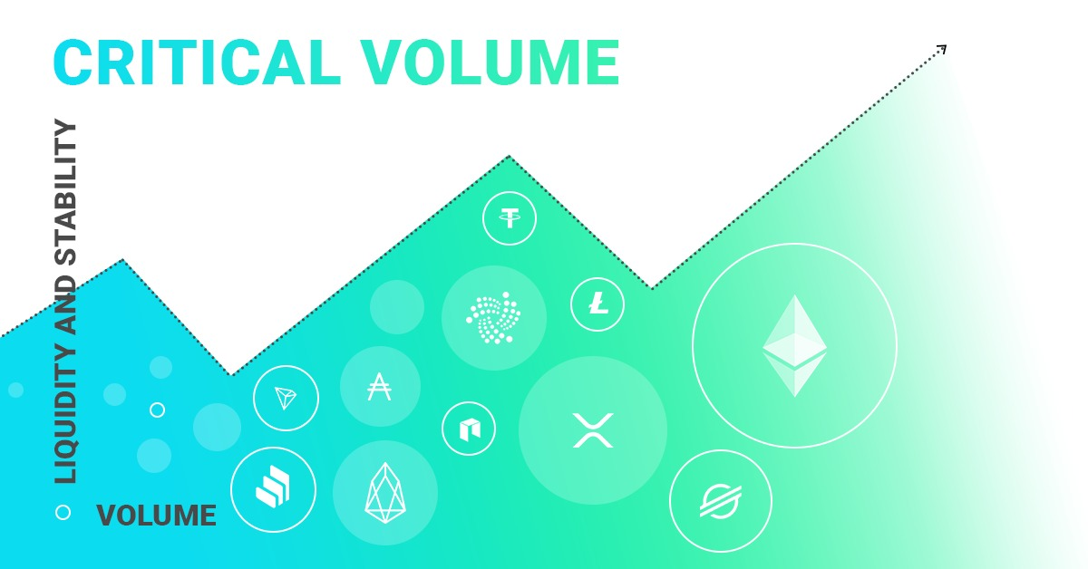 trading volume in cryptocurrency markets