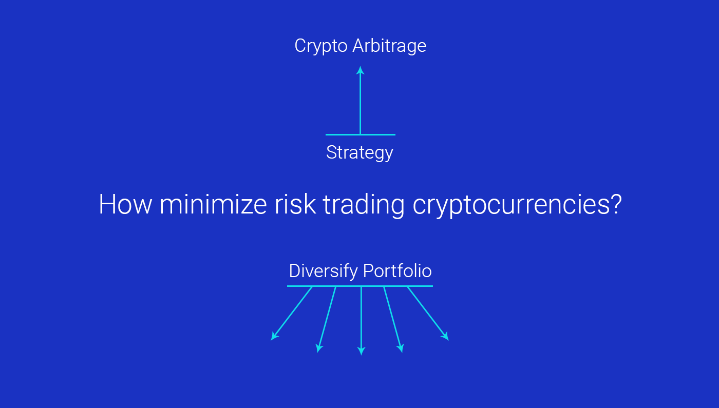 How can I minimize my risk trading cryptocurrencies