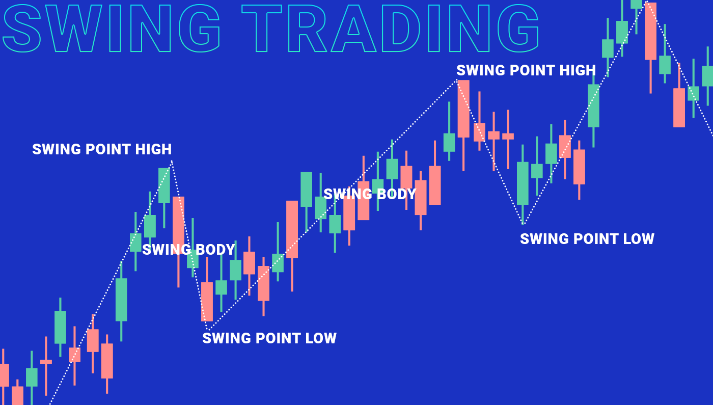 what is swing trading in cryptocurrency