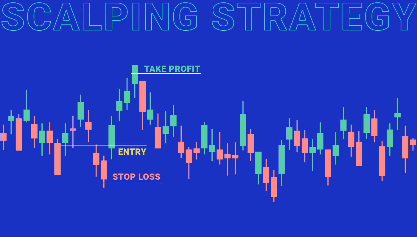 scalping strategy in cryptocurrency trading