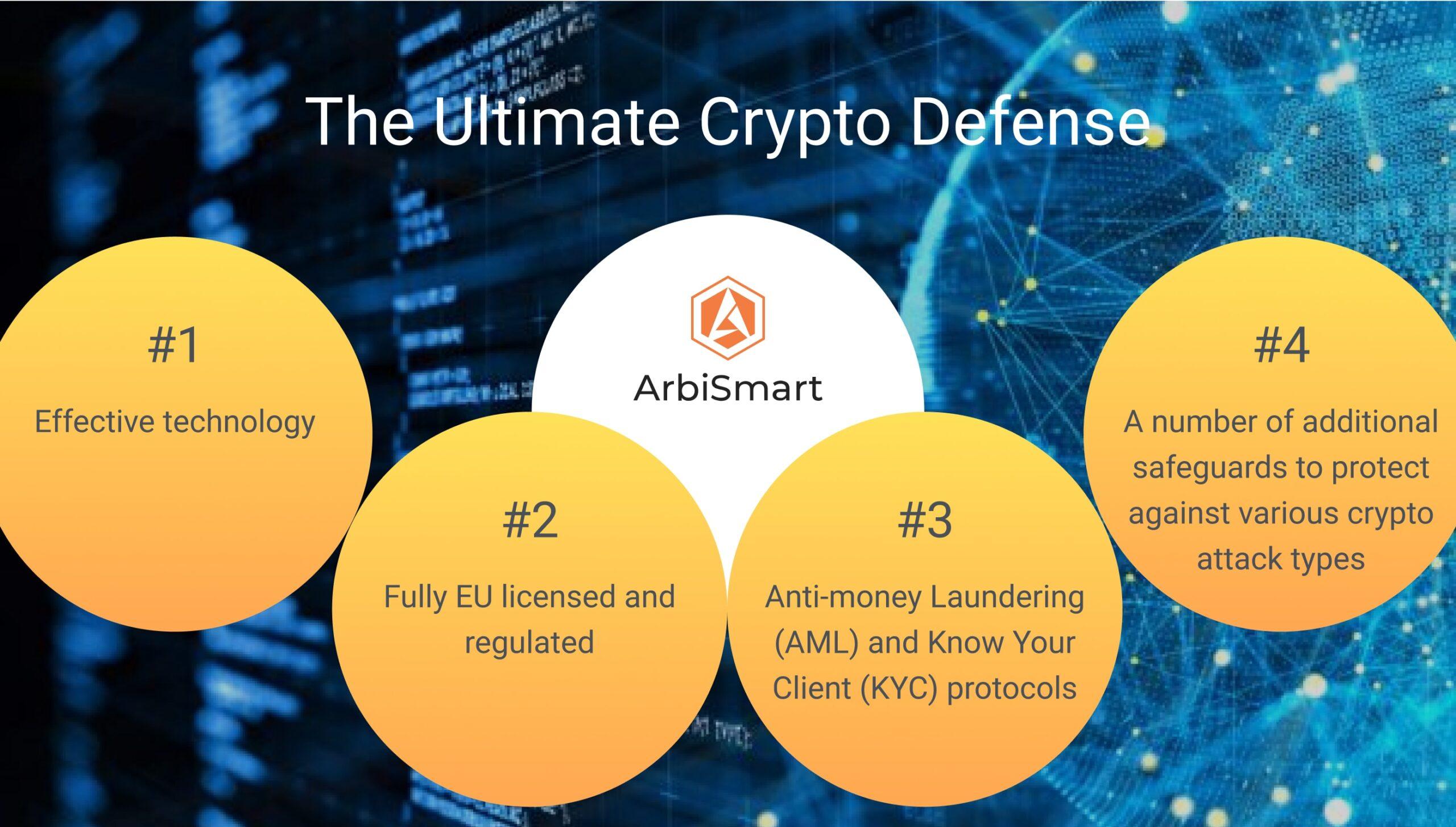 Ultimate Crypto Defense