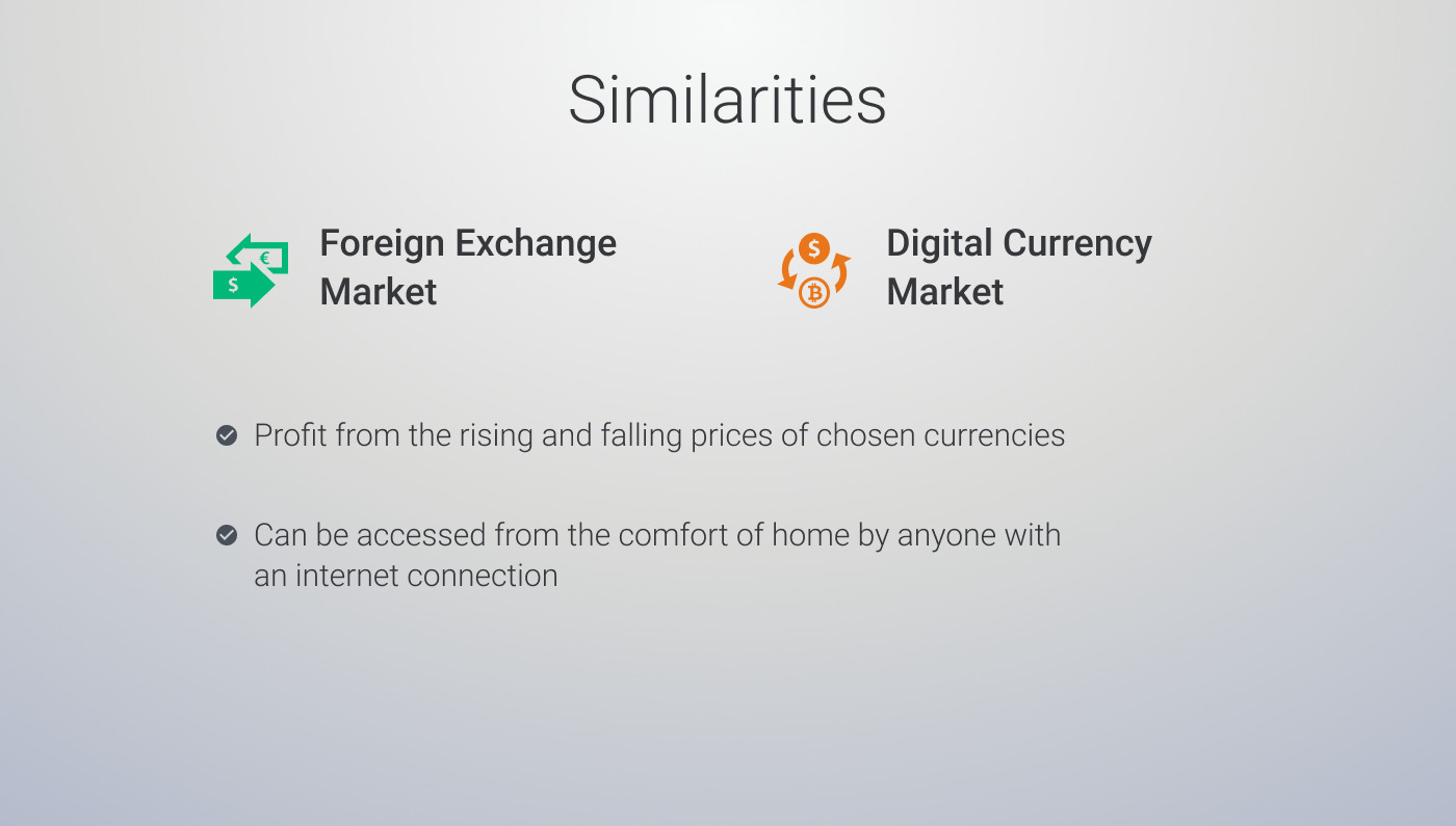 main similarities between forex and cryptocurrency trading