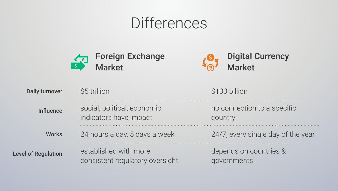 größte broker für binäre optionen crypto trading vs forex