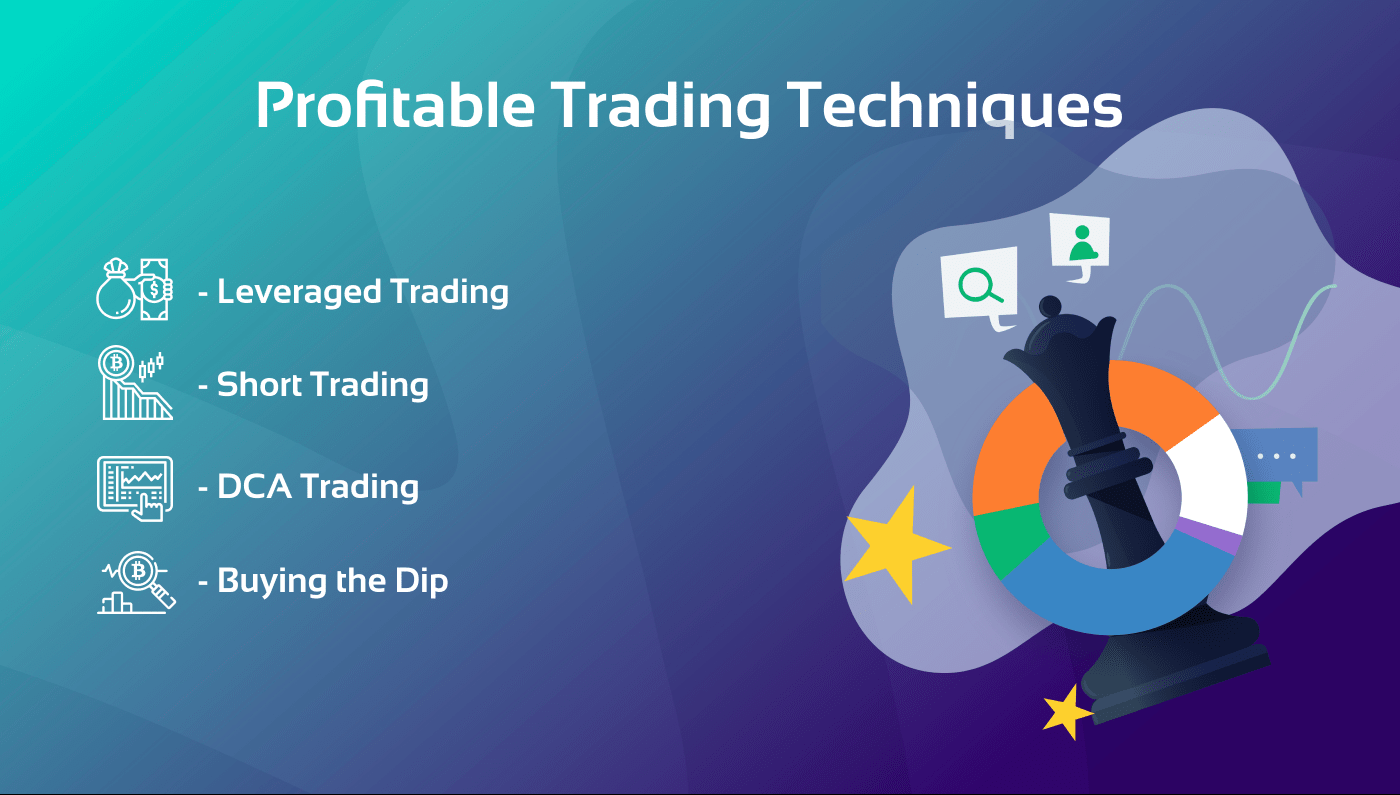 profitable trading techniques in crypto 2021