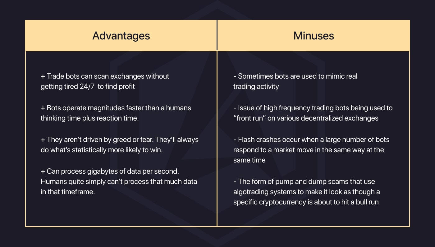 sistema di profitto online prevedibile high frequency trading bitcoin bot