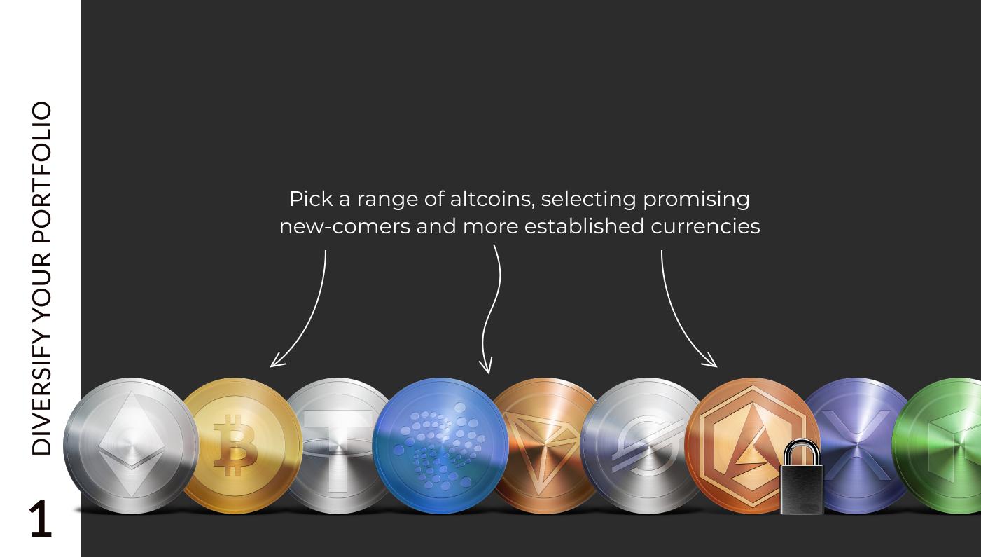 diversify your portfolio in crypto trading