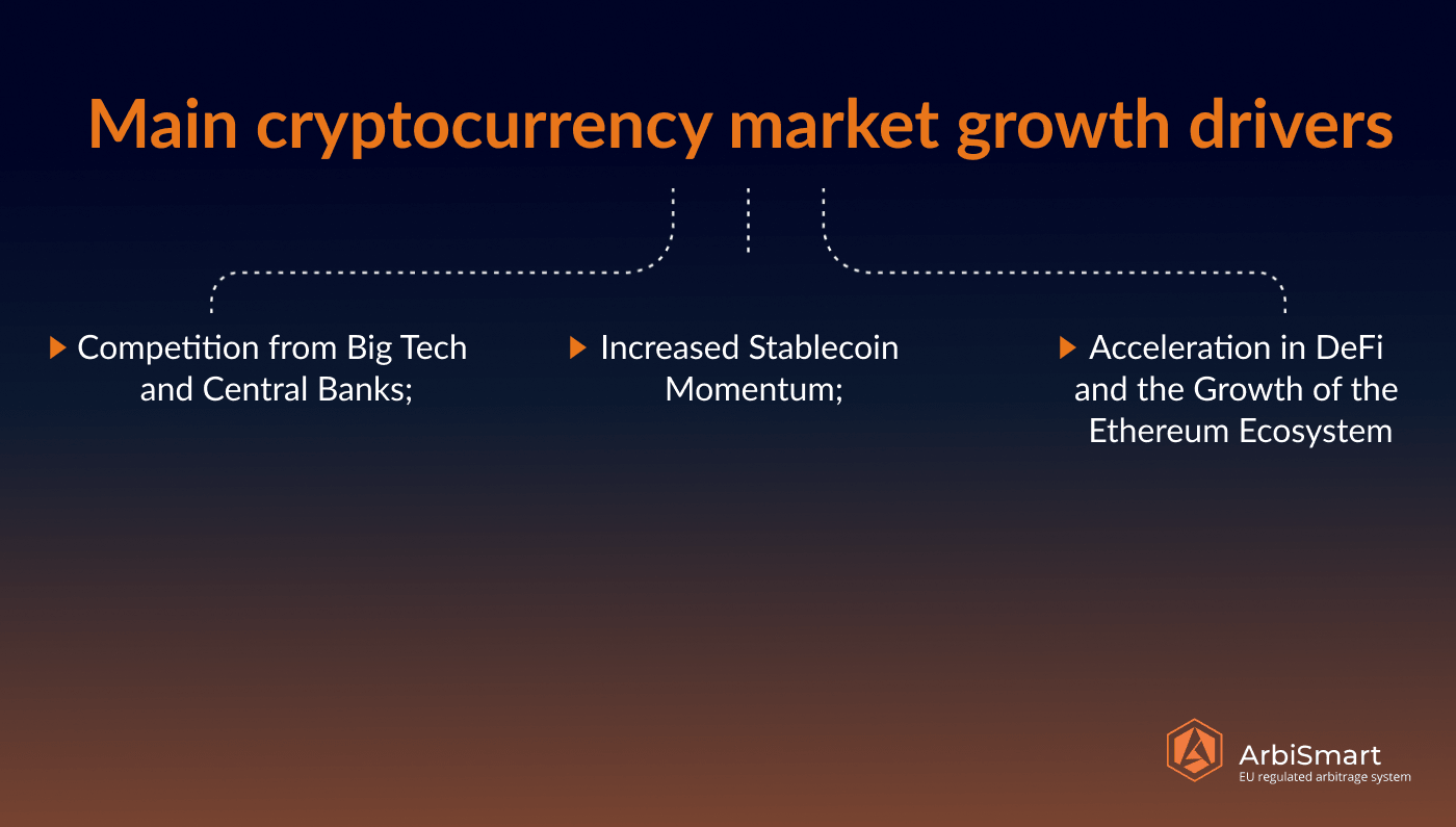 Main cryptocurrency market growth drivers
