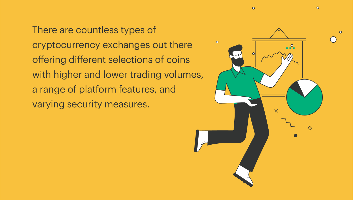 types of cryptocurrency exchanges