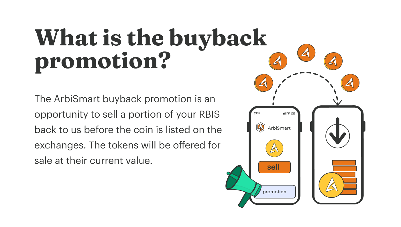 what is buyback promotion